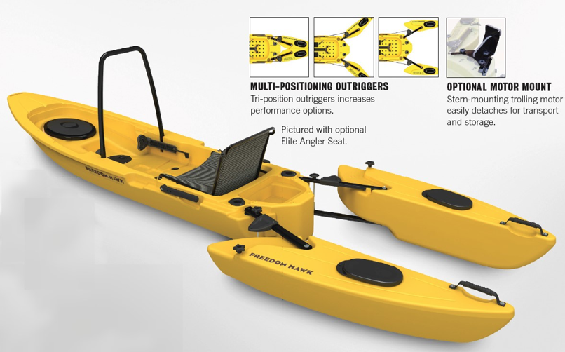 How to fish safely from your kayak for Kayak fish stringer